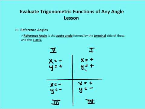 13.3 Unit Circle and Reference Angles (Lesson)