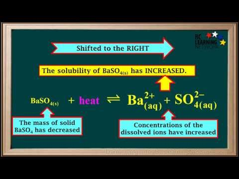 BCLN - Altering Solubility -The Effect of Temperature - Chemistry