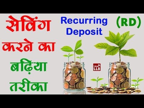 Recurring Deposit Explain in Hindi | By Ishan