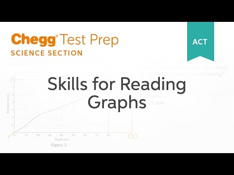 ACT Science: Skills for Reading Graphs - Chegg Test Prep