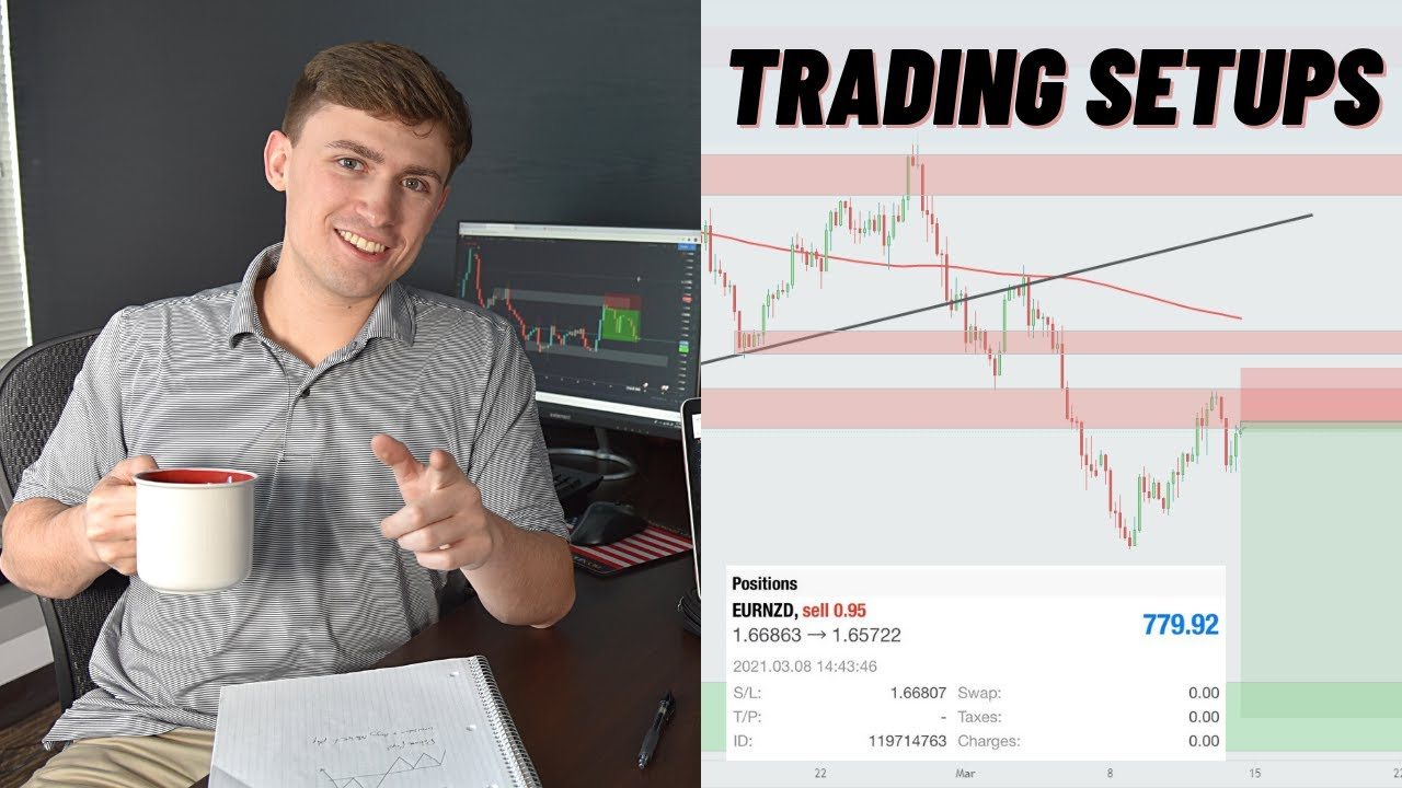 My Best Forex Trading Setups this Week: EUR/USD, GBP/USD, XAU/USD & more!