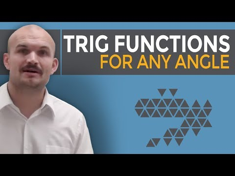 Pre Calculus What Are The Definitions Of Trigonometric Functions Of A