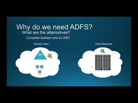 Understanding ADFS an Introduction to ADFS - Technical Notes for Building a Lab - Part 1