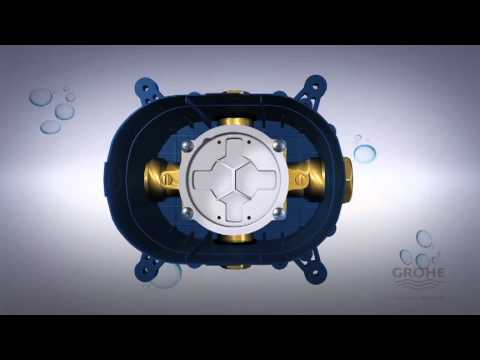 GROHE | GrohFlex | Product Video