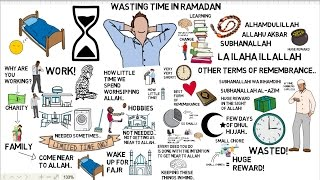 HOW TO BE PRODUCTIVE THIS RAMADAN - Muhammad Tim Humble Animated