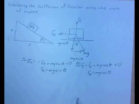 Calculating the Coefficient of Friction using the Angle of Repose