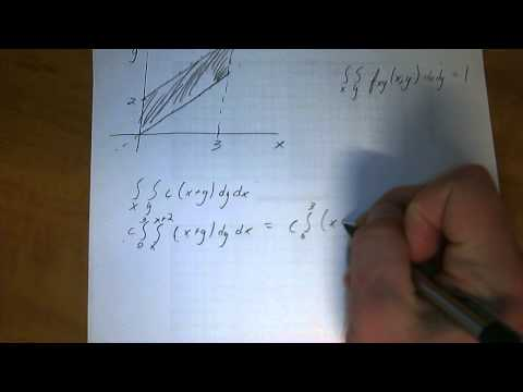 Continuous Random Variable Joint Probability Density Function