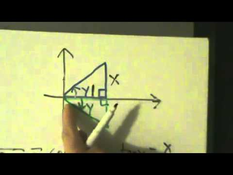 Calculus I - Derivative of Inverse Tangent Function arctan(x) - Proof