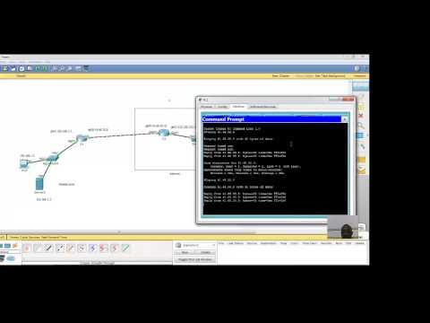 Port Forwarding on Router CISCO