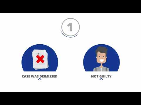 North Carolina Expungement Process Explained.  Are you eligible for a NC Expungement?