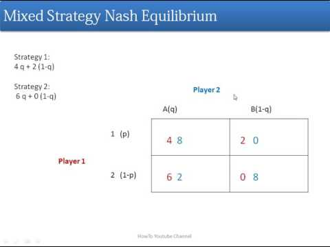 How to find out Mixed Strategy Nash Equilibrium