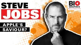 The Incredible Ups and Downs of Steve Jobs: Biography