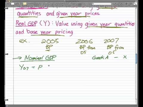 Macroeconomics - 6: Nominal and Real GDP