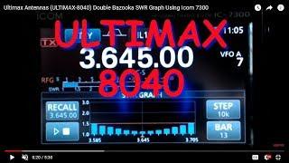 Icom 7300 N3FJP ACLog WSJT X JTAlert Rig Control And Logging - Vidly xyz