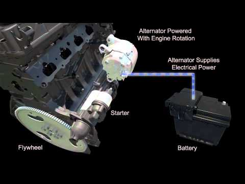 How automotive starting and charging systems work | ACDelco