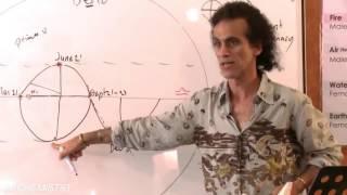 Santos Bonacci   The Four Horsemen of the Apocalypse   Explained!