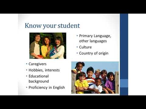 Strategies for Supporting English Language Learners: Video 1