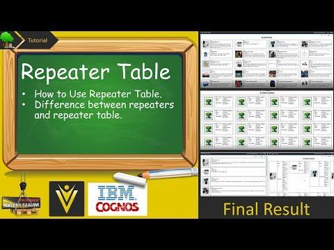 Repeater Table IBM Cognos 10 Report Studio Tutorial