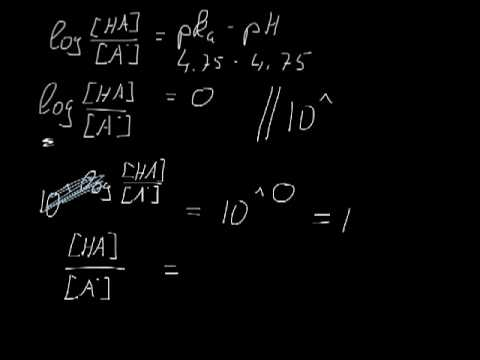 Determine acid/base ratio of a buffer