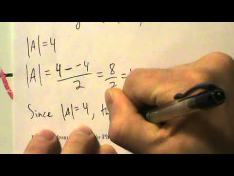 Trigonometry - Get Equation From Graph Without Phase Shift - Example 1