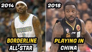 What Happened to Ty Lawson