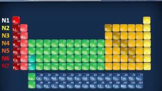 Biologia 01  - Chimica inorganica (parte 1)