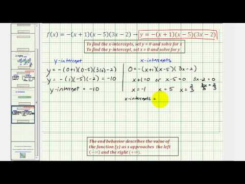 Ex 3: Find the Intercepts and the End Behavior of a Polynomial Function