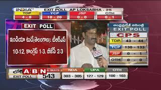 Download Tirupati People opinion on Lagadapati Survey Results | AP Elections 2019 Video