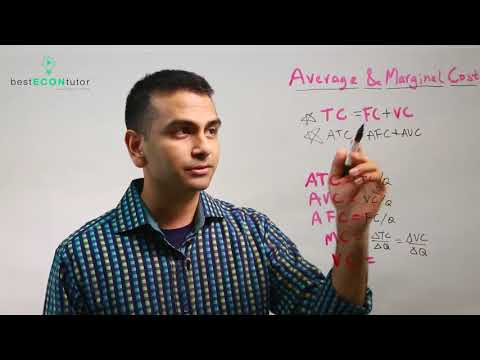 Average and Marginal Cost (MC, ATC, AVC, AFC)