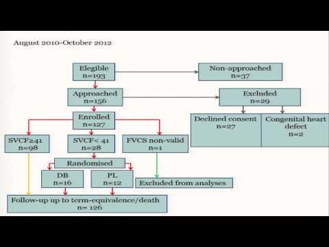 PILOT RANDOMISED, BLIND PLACEBO-CONTROLLED TRIAL OF DOBUTAMINE ... - M.C. Bravo - 12/10/2013