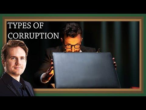Types of Corruption