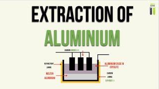 IGCSE Chemistry Revision - 24 - Extraction of Aluminium