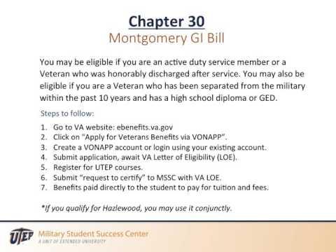 Educational Benefit:  Montgomery GI Bill