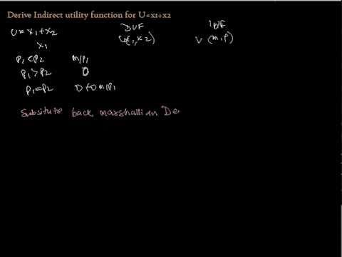100910_08_Indirect Utility function for U=x1+x2.avi