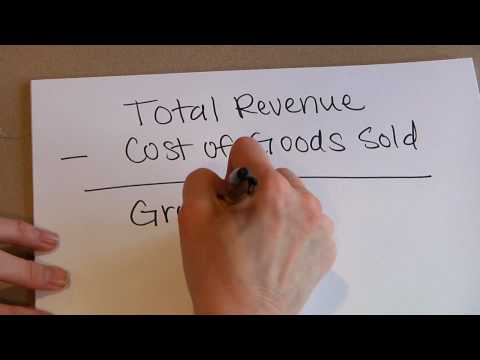 Business Calculations & Accounting : How to Calculate Gross Profit