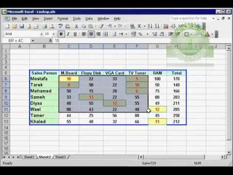 35.Excel 2003 - Arabic - امر التنسيق (conditional formatting)