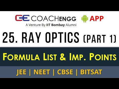 Ray Optics (Part 1) – Formula List and Important Points for Revision by Rohit Dahiya