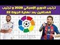 جدول ترتيب الدوري الإسباني بعد الجولة 22| ترتيب هدافي الدوري الإسباني بعد الأسبوع 22
