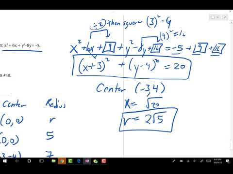 Circle equations overview and completing the square