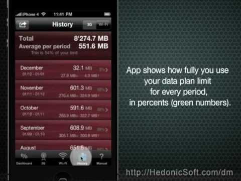 Download Meter for iPhone & iPad - track mobile internet (LTE/ 4G/ 3G)