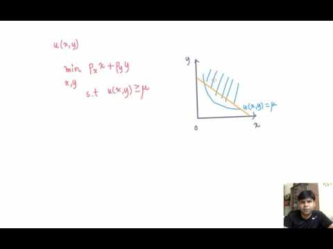 L1.14 - Introduction to Hicksian Demand