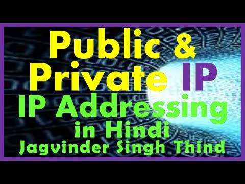 Public IP and Private IP Address - IP Addressing Part 10