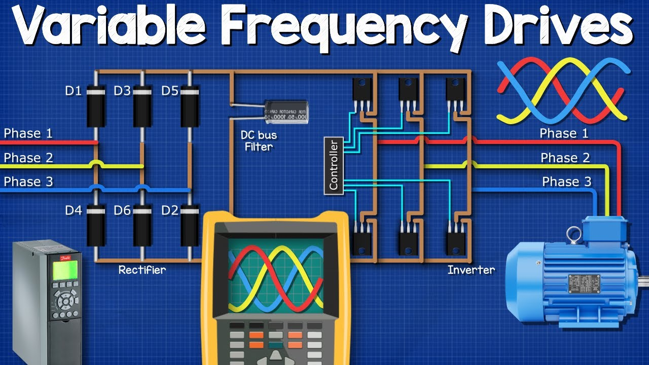 Variable Frequency Drives Explained - VFD Basics IGBT inverter