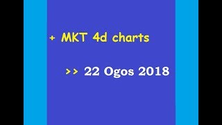 Sport toto da ma cai magnum 4D draw prediction number 19/08