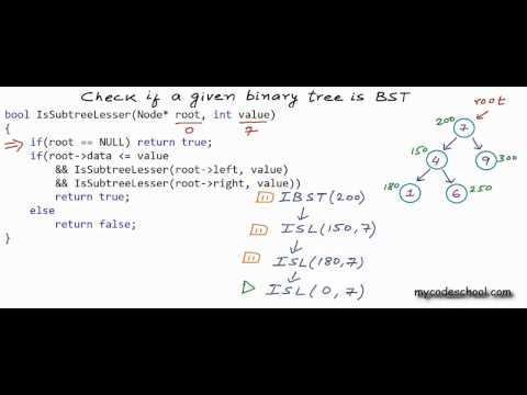 Check if a binary tree is binary search tree or not