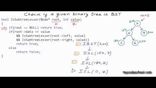 Binary Search Trees - Remove Match Function - C++ - Part 12