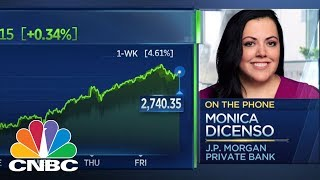 Stock Market's Gains This Year Will Be Good, But No Repeat Of 2017 | Trading Nation | CNBC