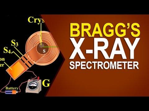 BRAGG'S X-RAY SPECTROMETER