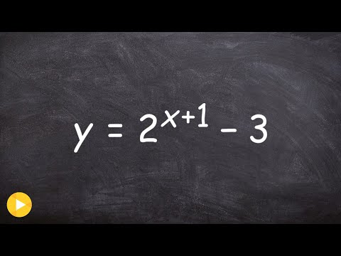 Graphing exponential functions with horizontal and vertical transformations