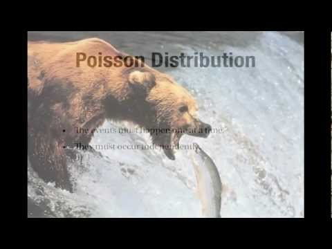 Poisson Distribution: Introduction